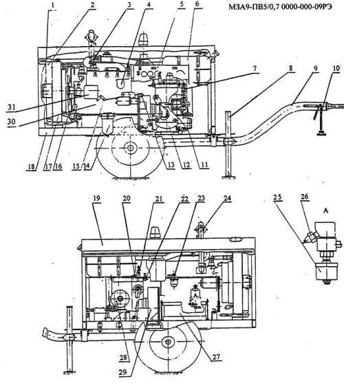 1 - радиатор масляный